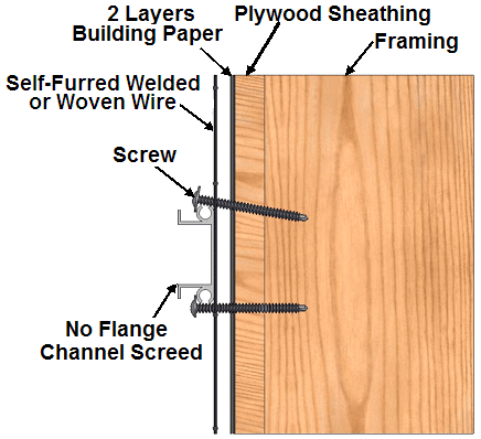 NFNCID3B - No Flange Channel Screed
