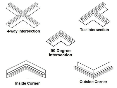 prefab intersections - Maufacturer's Specifications & LEED Information